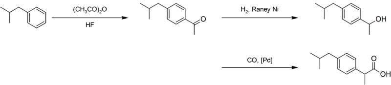 ibuprofen-BHC