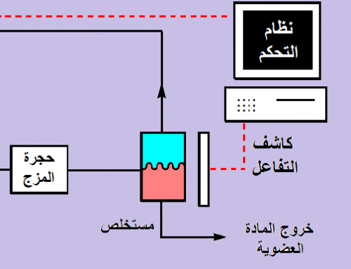 كيمياء التدفق (Flow chemistry)
