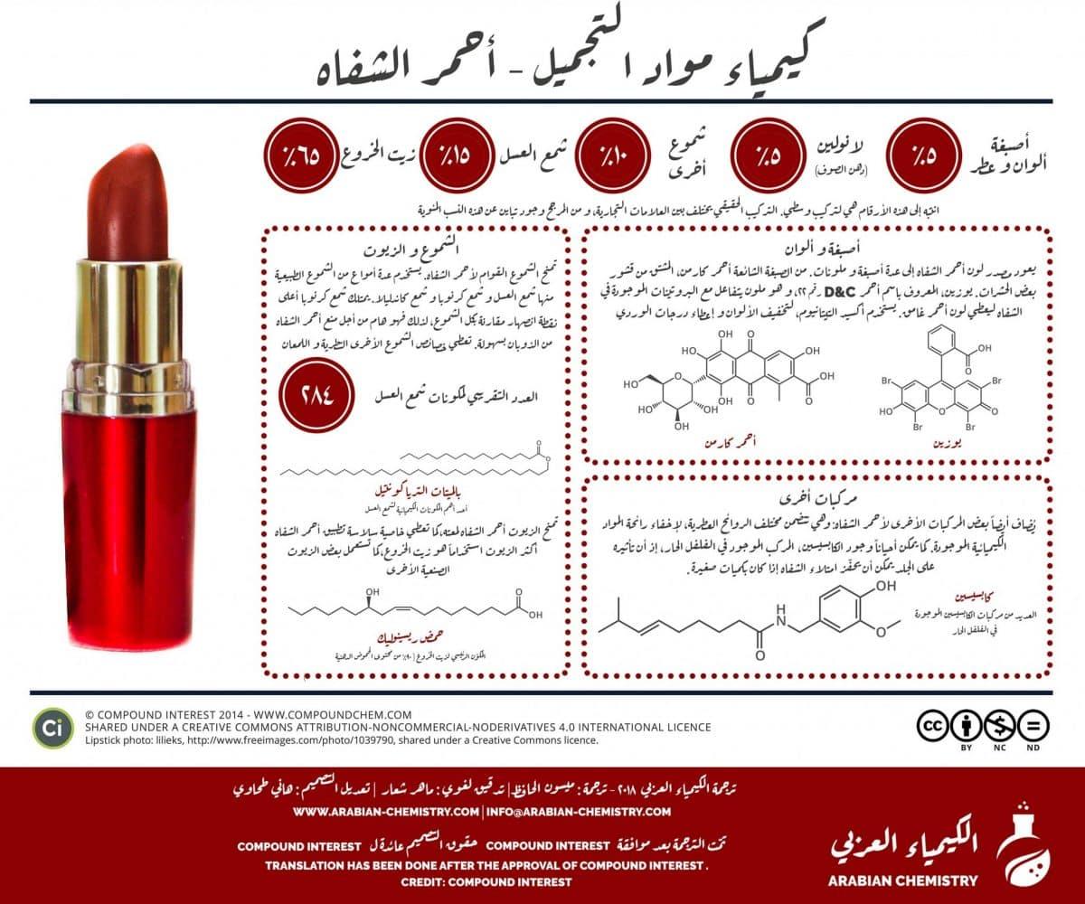 كيمياء مواد التجميل - أحمر الشفاه - الكيمياء العربي